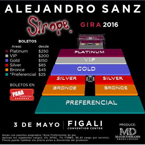 Alejandro Sanz ubicaciones